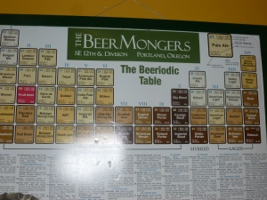The BeerMongers - an excellent bottle shop